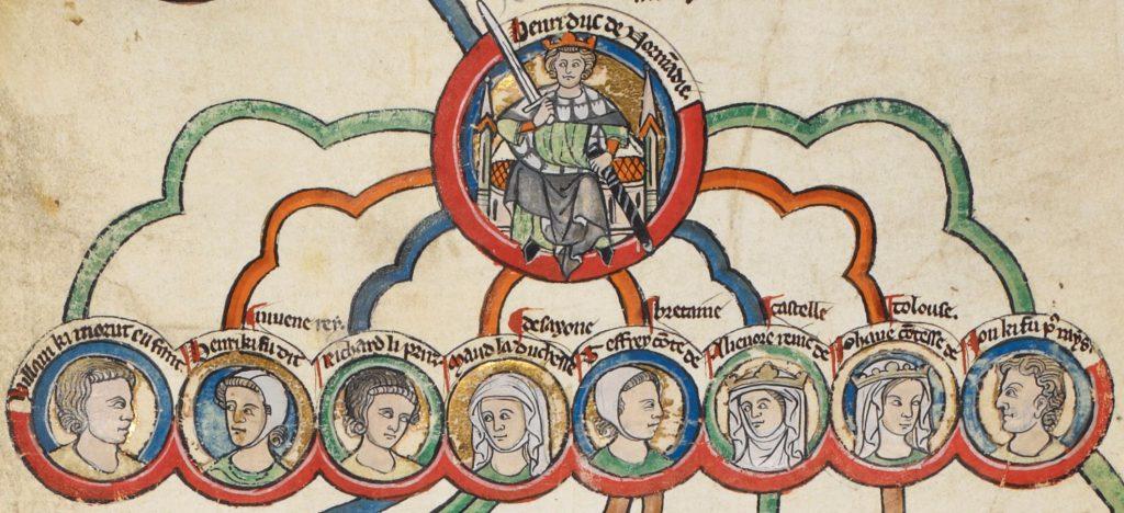 Зображення XIII сторіччя Генріха II та братів і сестер Джона, зліва направо: Вільям, Генрі, Річард, Матільда, Джеффрі, Елеонора, Джоан та Джон